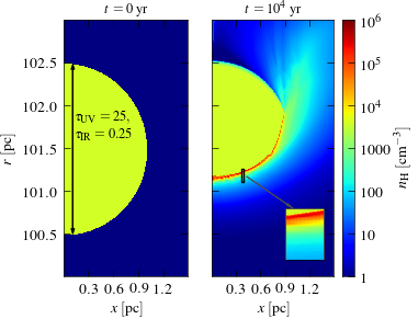 Radiative-hydrodynamic Simulation of a Dusty Cloud Irradiated by a Quasar