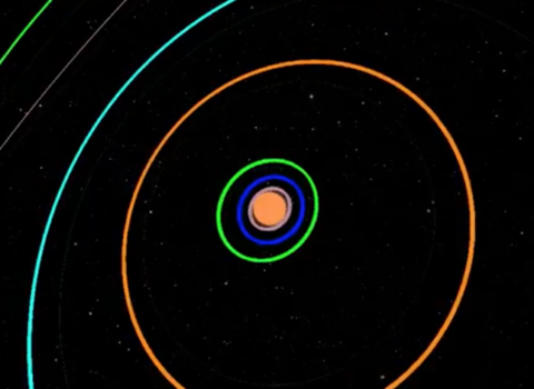 The Late Evolution of Our Solar System